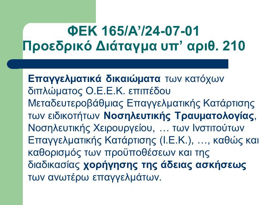 ΦΕΚ 165/Α'/24-07-01 Προεδρικό Διάταγμα υπ' αριθ. 210