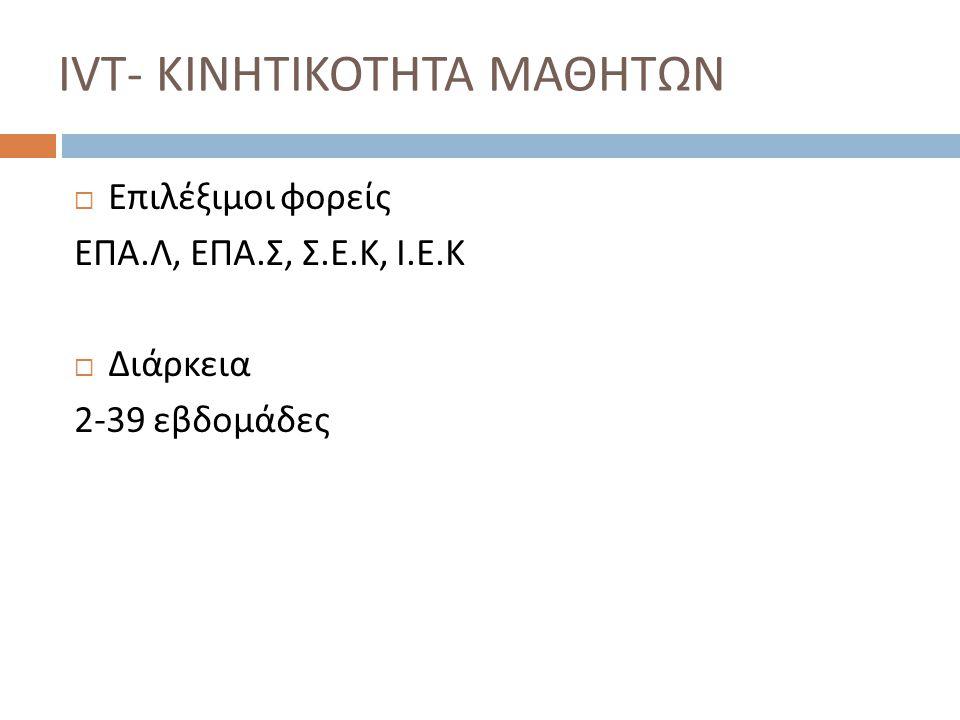 IVT- ΚΙΝΗΤΙΚΟΤΗΤΑ ΜΑΘΗΤΩΝ