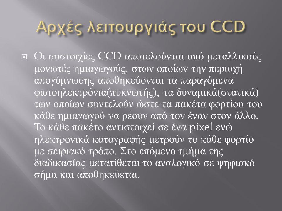 Αρχές λειτουργιάς του CCD
