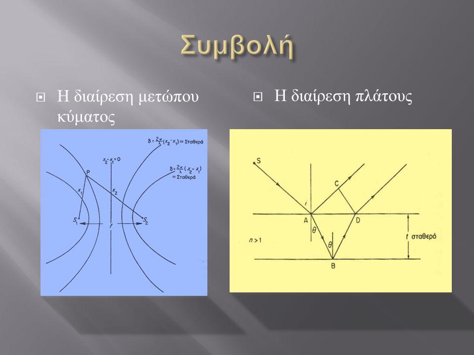 Συμβολή Η διαίρεση μετώπου κύματος Η διαίρεση πλάτους