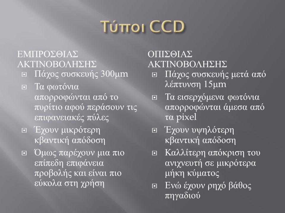 Τύποι CCD ΕμπρΟςθιας ακτινοβΟληςης ΟπΙςθιας ακτινοβΟληςης