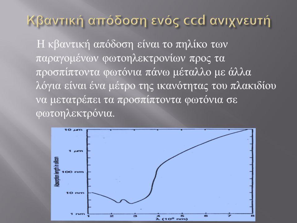 Κβαντική απόδοση ενός ccd ανιχνευτή