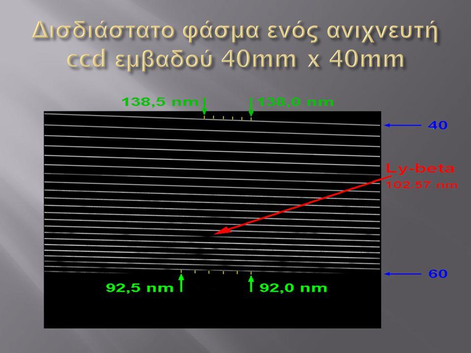 Δισδιάστατο φάσμα ενός ανιχνευτή ccd εμβαδού 40mm x 40mm
