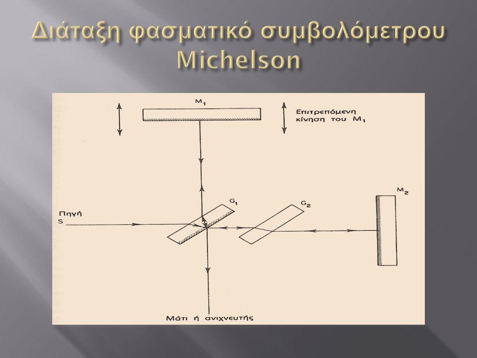 Διάταξη φασματικό συμβολόμετρου Michelson