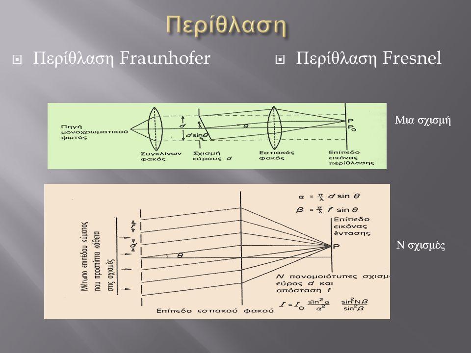 Περίθλαση Περίθλαση Fraunhofer Περίθλαση Fresnel Μια σχισμή Ν σχισμές