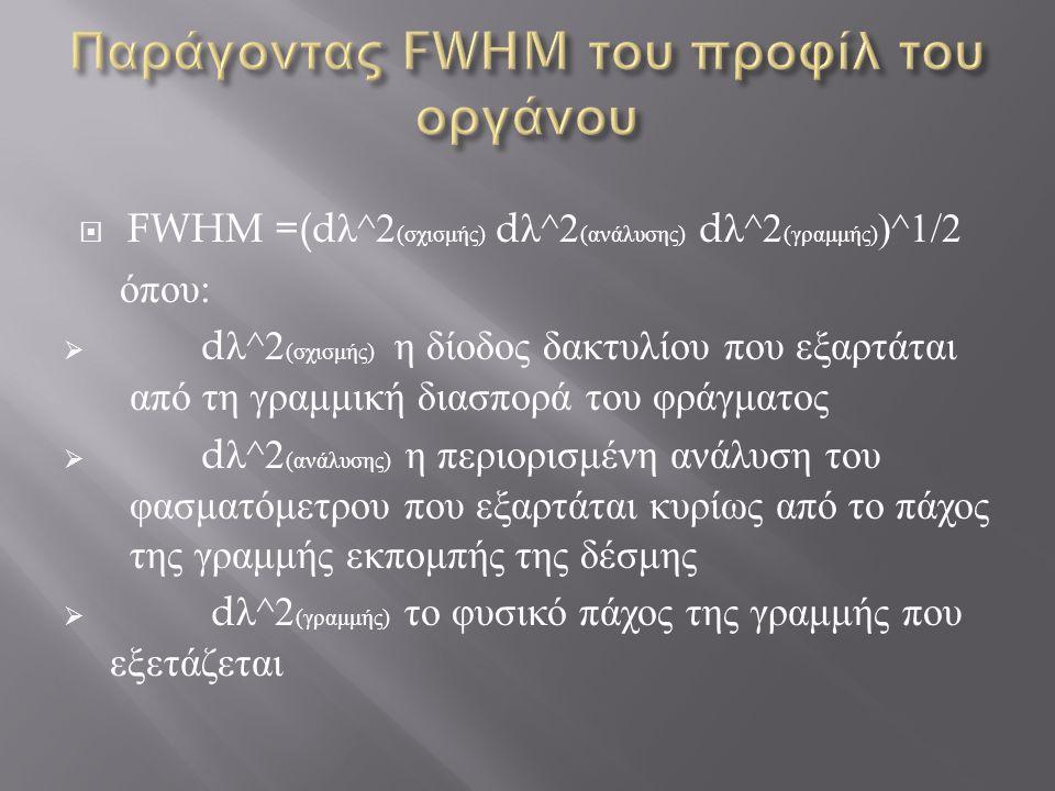 Παράγοντας FWHM του προφίλ του οργάνου