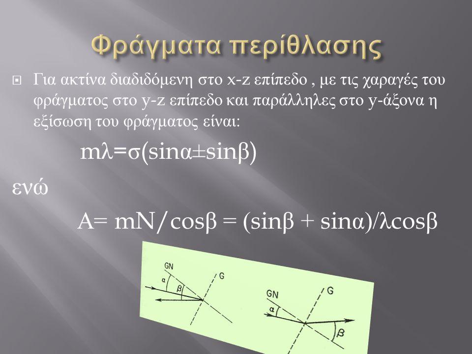 Φράγματα περίθλασης ενώ Α= mN/cosβ = (sinβ + sinα)/λcosβ