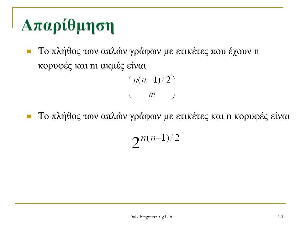 Απαρίθμηση Το πλήθος των απλών γράφων με ετικέτες που έχουν n κορυφές και m ακμές είναι. Το πλήθος των απλών γράφων με ετικέτες και n κορυφές είναι.