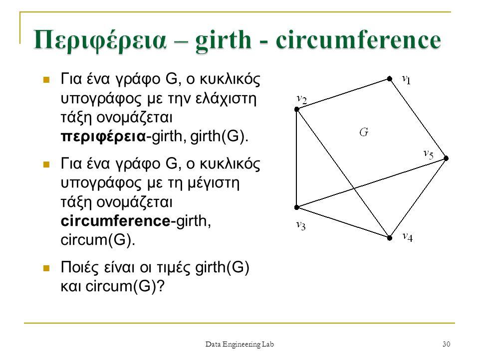 Περιφέρεια – girth - circumference