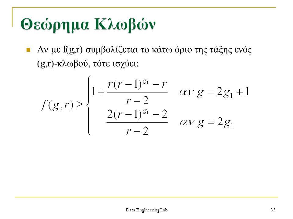 Θεώρημα Κλωβών Αν με f(g,r) συμβολίζεται το κάτω όριο της τάξης ενός (g,r)-κλωβού, τότε ισχύει: Data Engineering Lab.