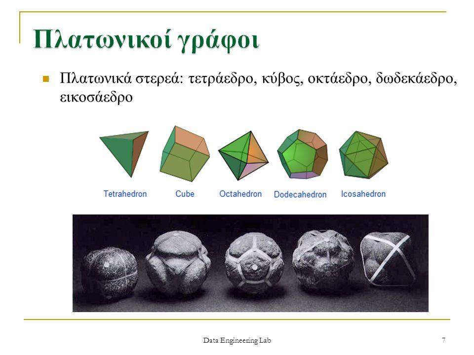 Πλατωνικοί γράφοι Πλατωνικά στερεά: τετράεδρο, κύβος, οκτάεδρο, δωδεκάεδρο, εικοσάεδρο.