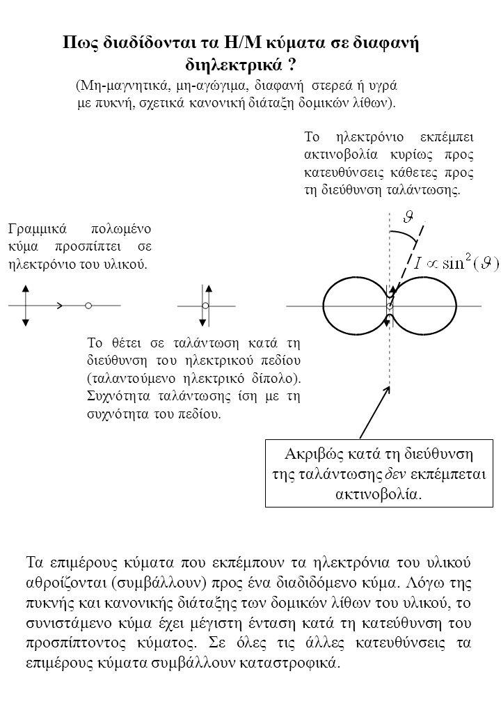 Πως διαδίδονται τα Η/Μ κύματα σε διαφανή διηλεκτρικά