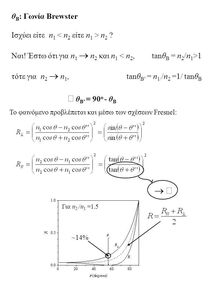 Þ θΒ' = 90ο - θΒ ® ¥ θΒ: Γωνία Brewster