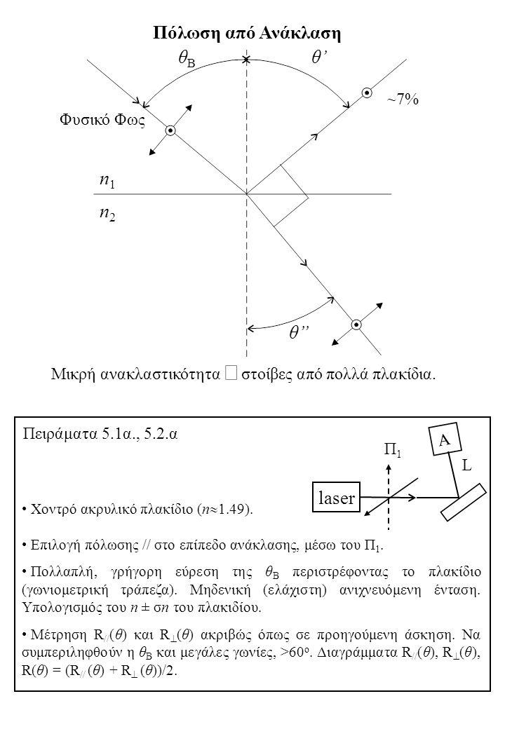 Πόλωση από Ανάκλαση θΒ θ' θ'' n1 n2 laser ~7% Φυσικό Φως