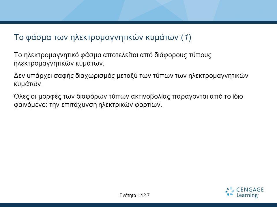 Το φάσμα των ηλεκτρομαγνητικών κυμάτων (1)