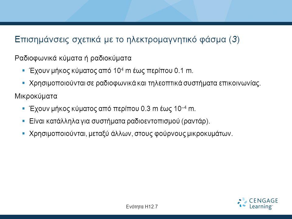 Επισημάνσεις σχετικά με το ηλεκτρομαγνητικό φάσμα (3)