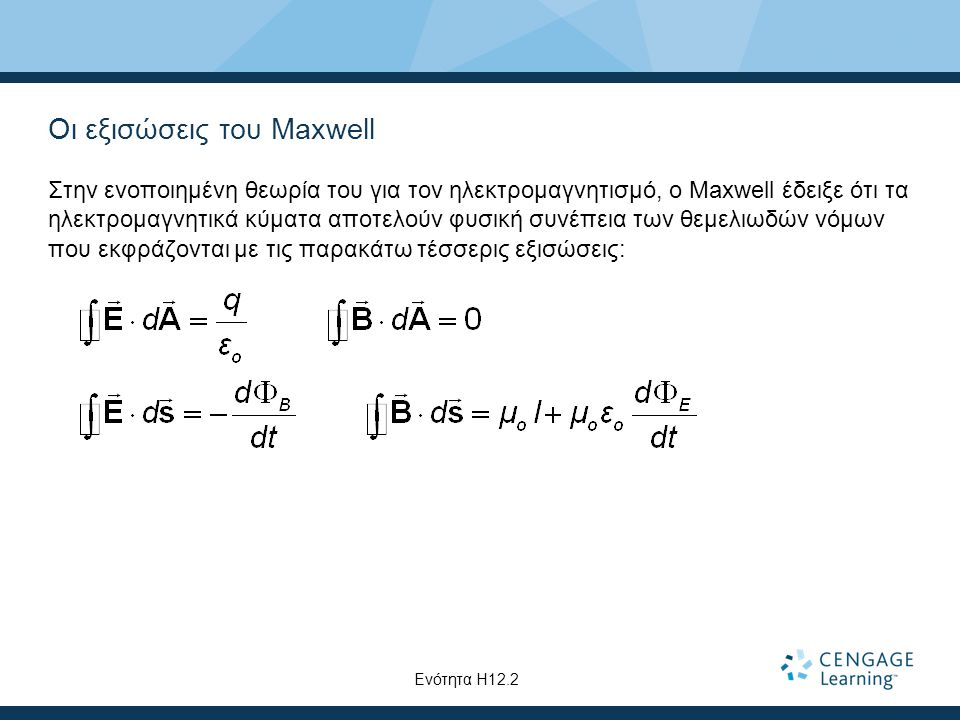 Οι εξισώσεις του Maxwell