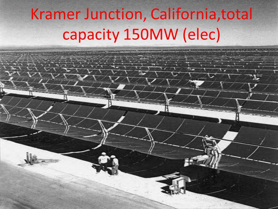 Kramer Junction, California,total capacity 150MW (elec)