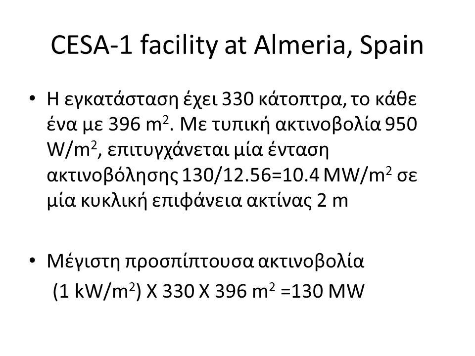 CESA-1 facility at Almeria, Spain