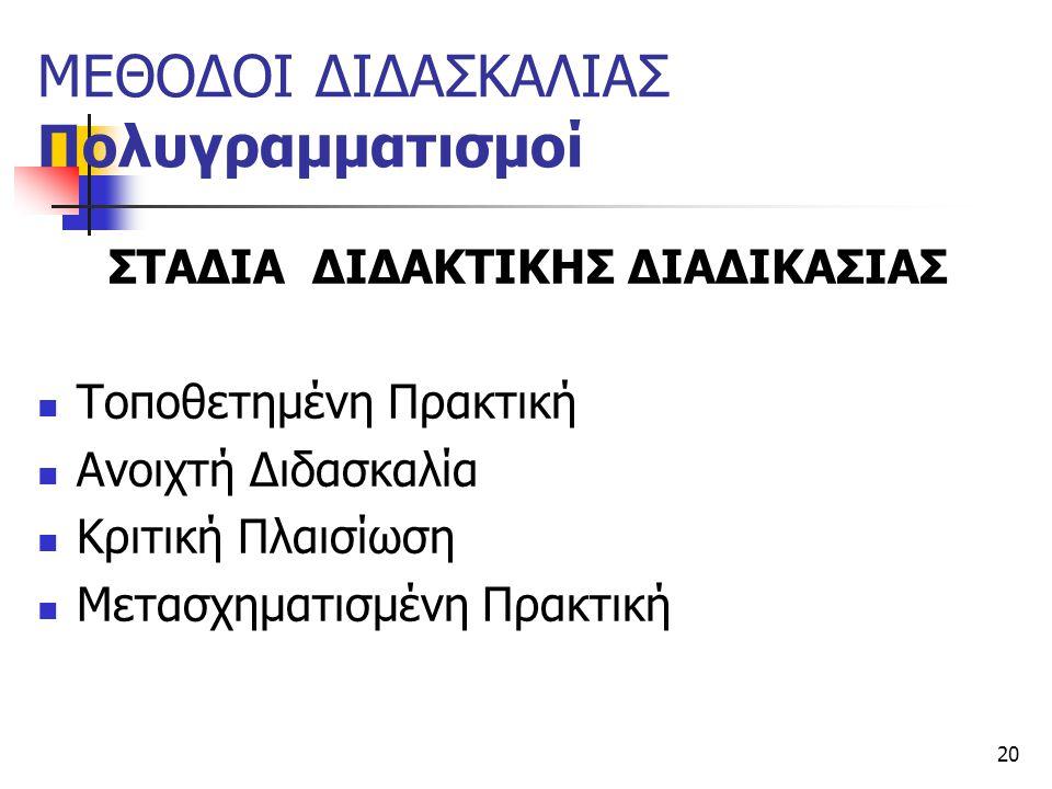 ΜΕΘΟΔΟΙ ΔΙΔΑΣΚΑΛΙΑΣ Πολυγραμματισμοί