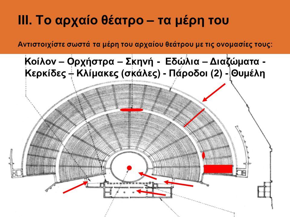 ΙII. Το αρχαίο θέατρο – τα μέρη του