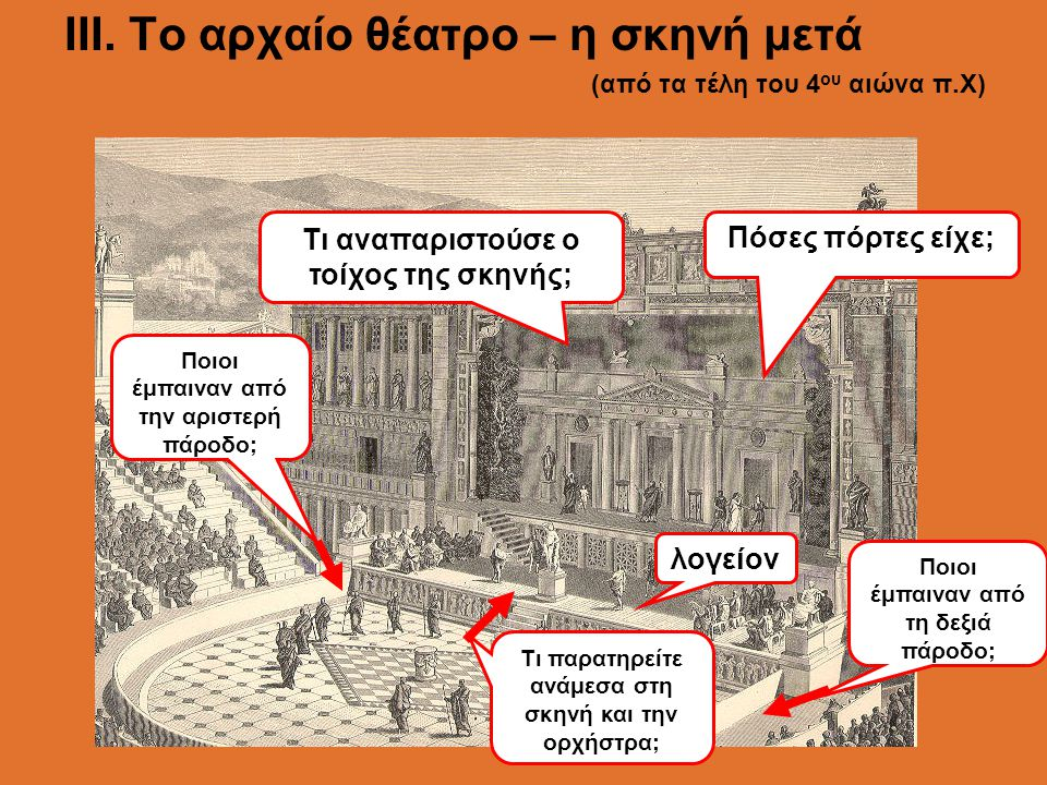ΙII. Το αρχαίο θέατρο – η σκηνή μετά