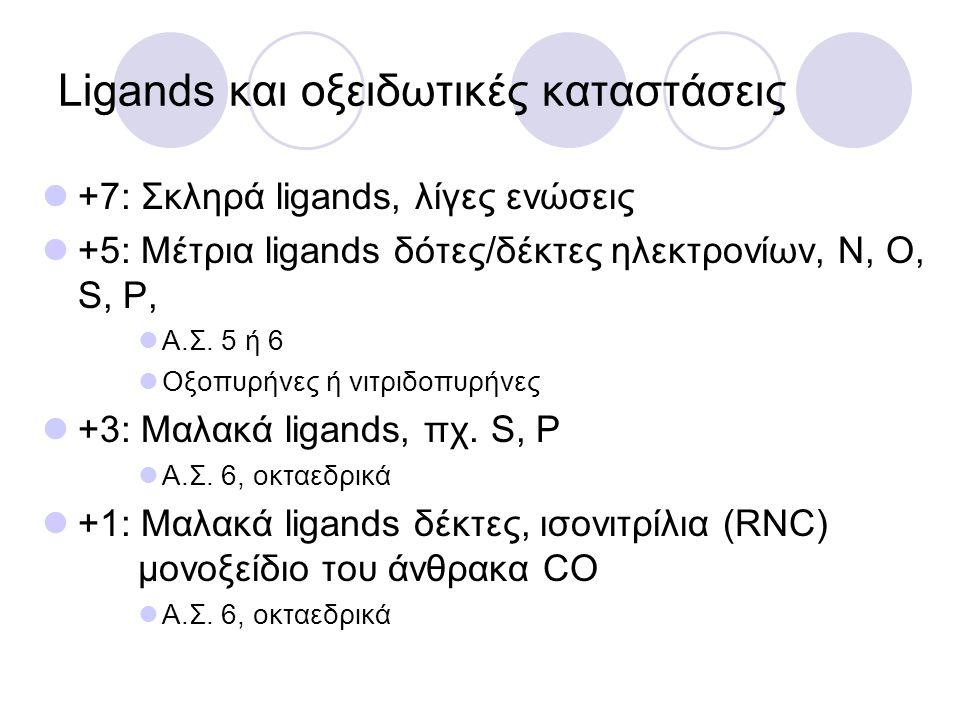 Ligands και οξειδωτικές καταστάσεις