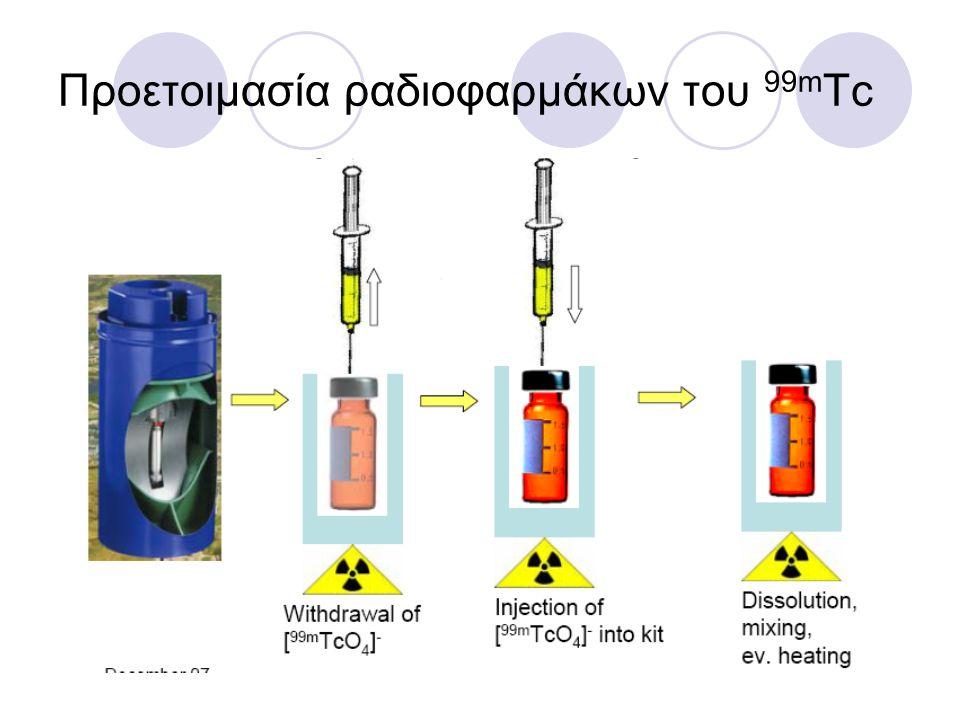 Προετοιμασία ραδιοφαρμάκων του 99mTc