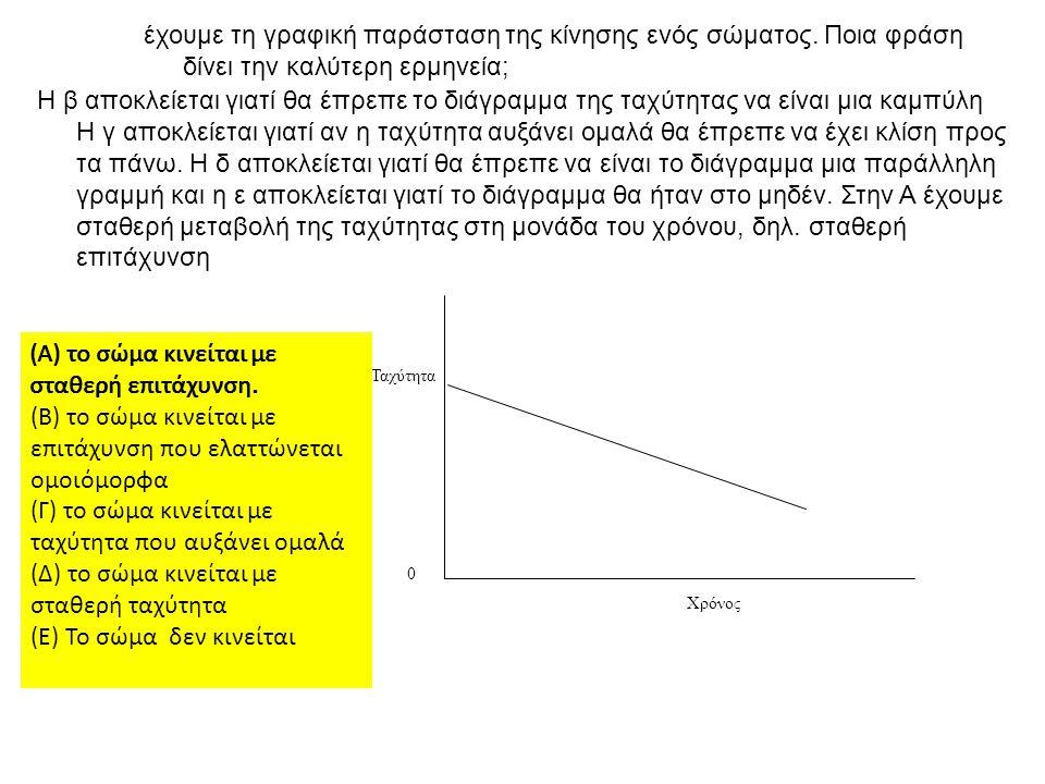 (Α) το σώμα κινείται με σταθερή επιτάχυνση.