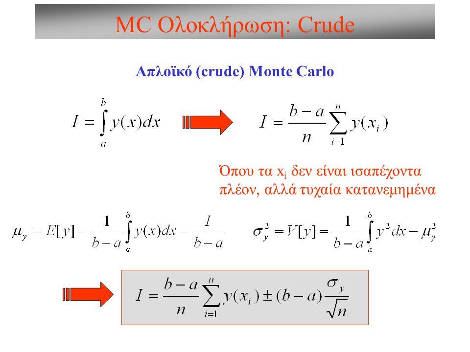 Απλοϊκό (crude) Monte Carlo