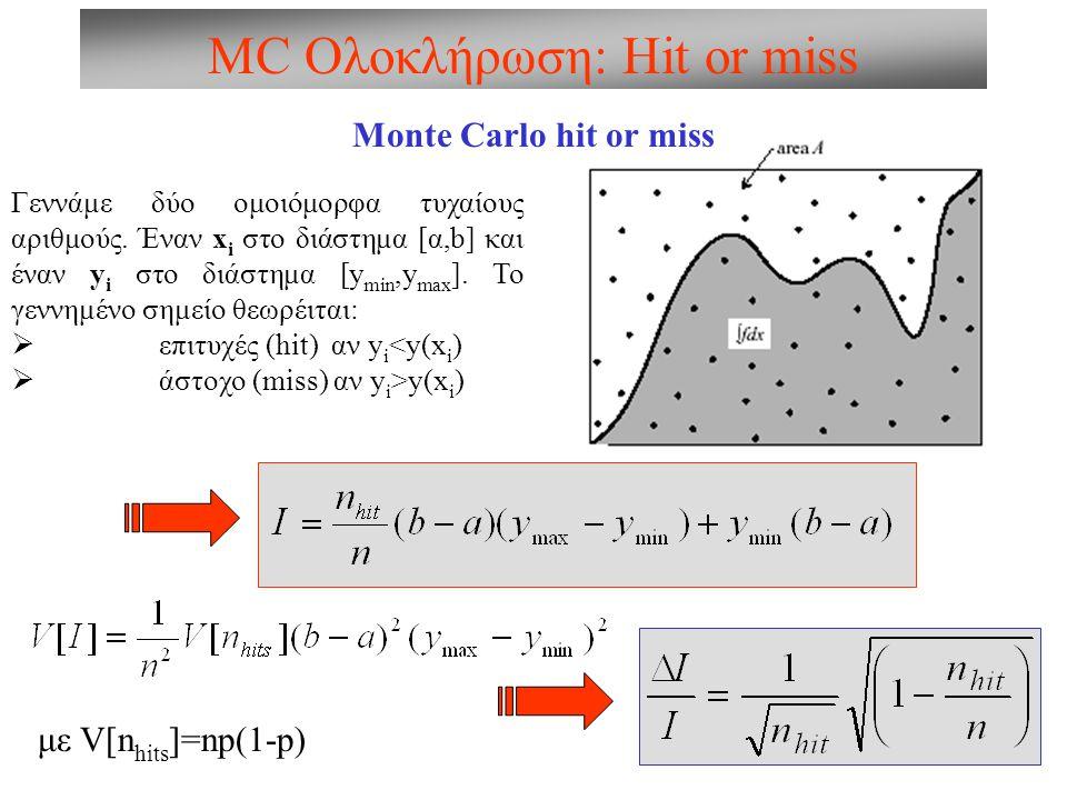 MC Ολοκλήρωση: Hit or miss