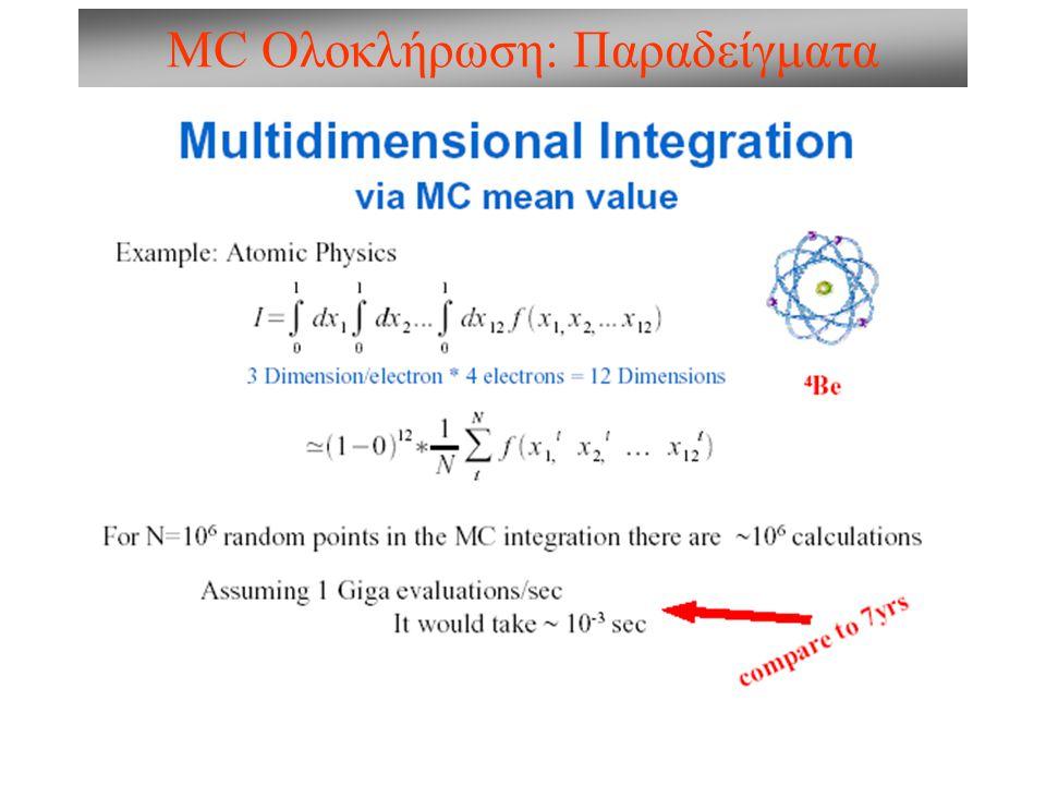 MC Ολοκλήρωση: Παραδείγματα