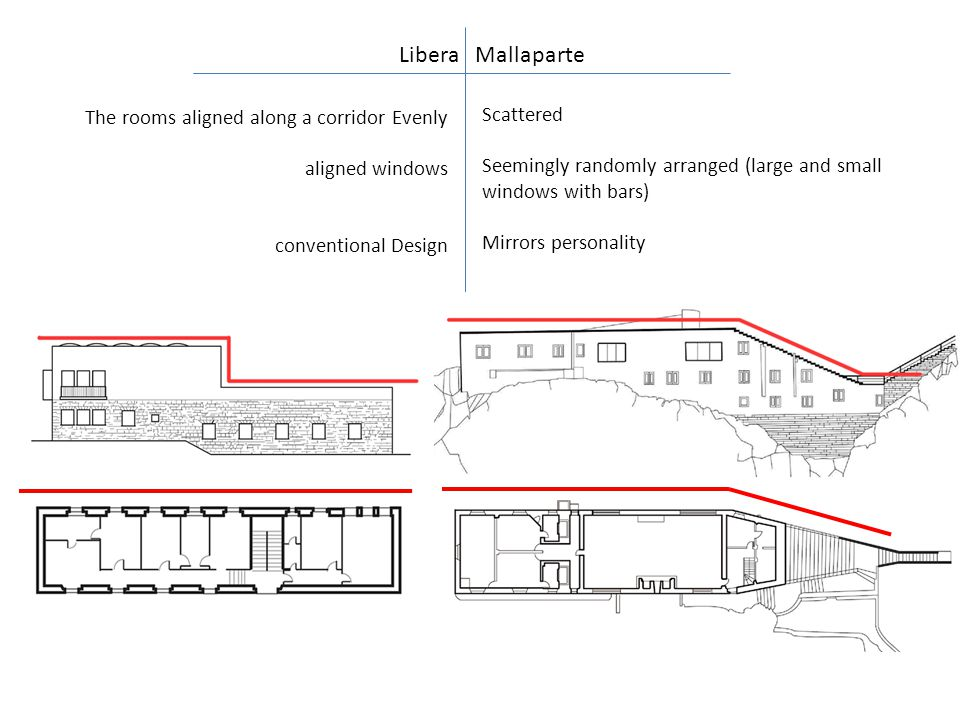 Libera Mallaparte Scattered The rooms aligned along a corridor Evenly