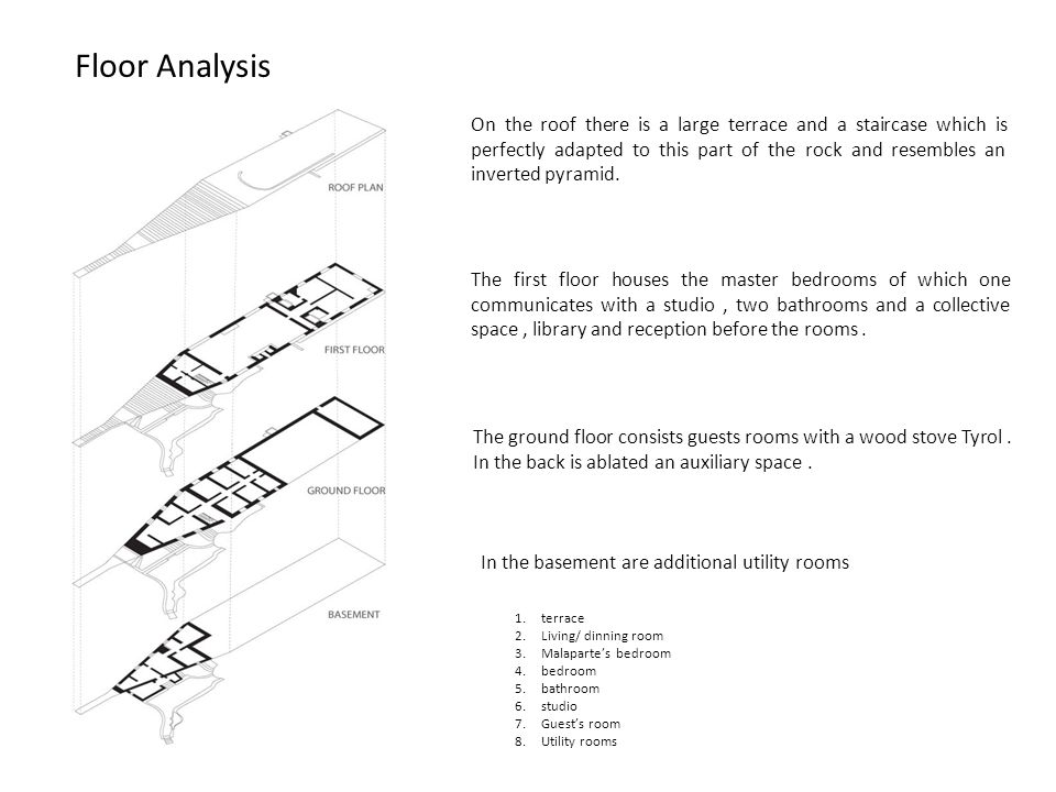 Floor Analysis