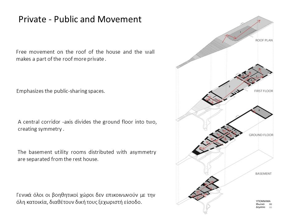 Private - Public and Movement