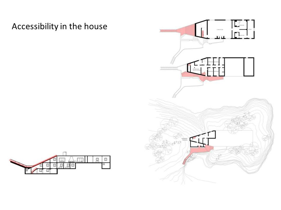Accessibility in the house