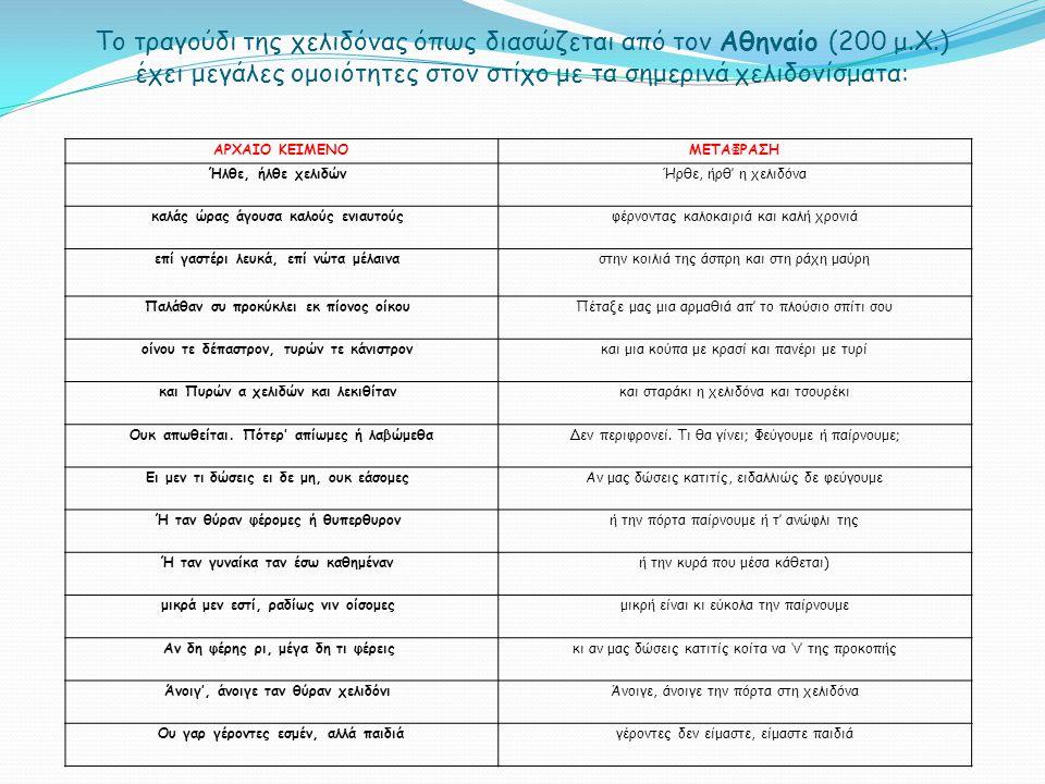 Το τραγούδι της χελιδόνας όπως διασώζεται από τον Αθηναίο (200 μ. Χ