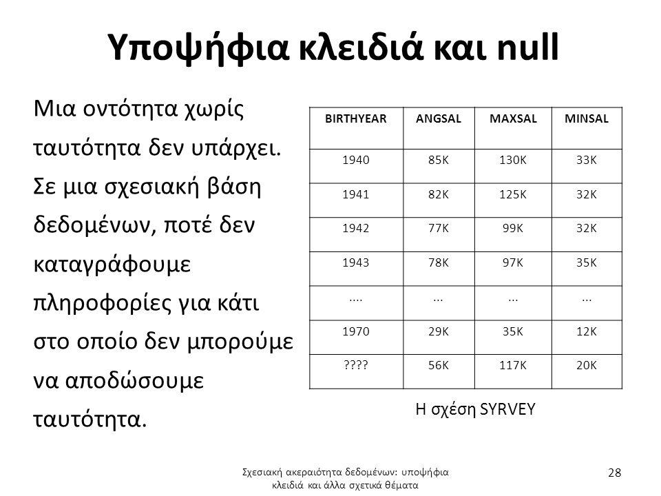 Υποψήφια κλειδιά και null