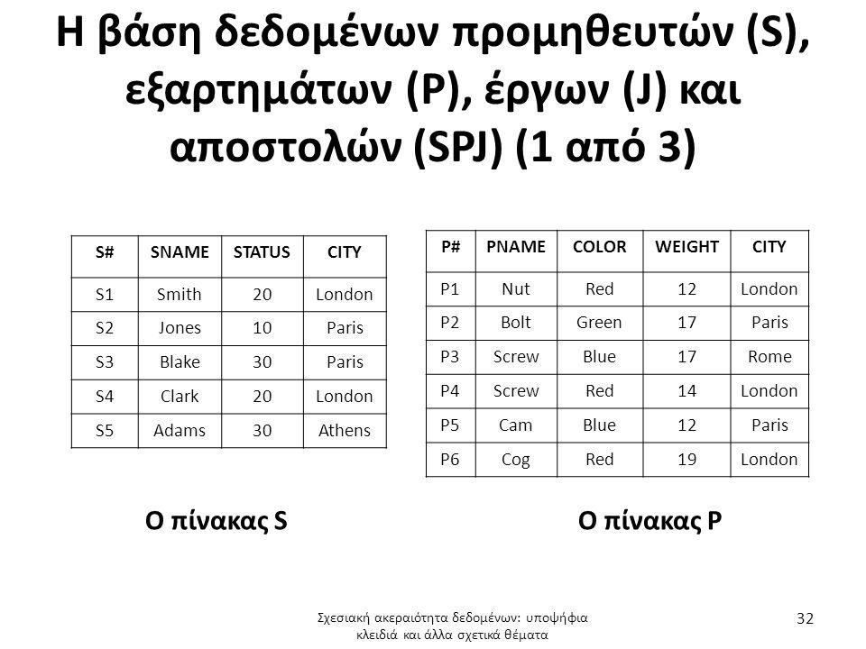 Η βάση δεδομένων προμηθευτών (S), εξαρτημάτων (P), έργων (J) και αποστολών (SPJ) (1 από 3)