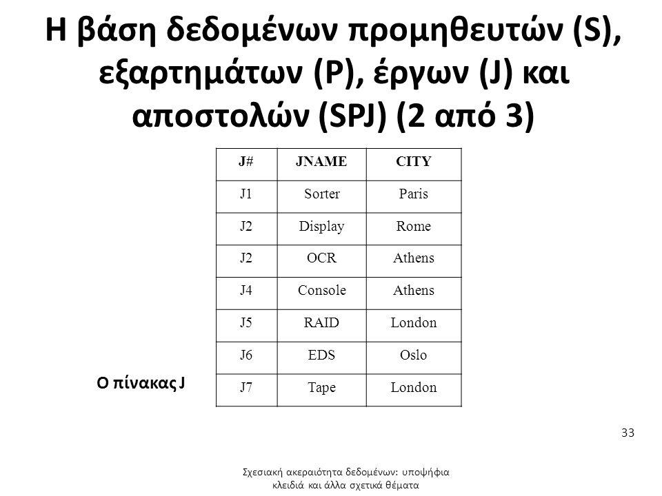 Η βάση δεδομένων προμηθευτών (S), εξαρτημάτων (P), έργων (J) και αποστολών (SPJ) (2 από 3)