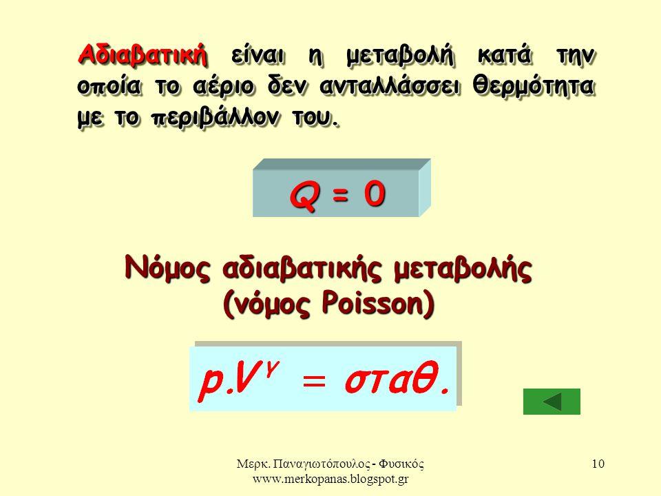 Νόμος αδιαβατικής μεταβολής (νόμος Poisson)