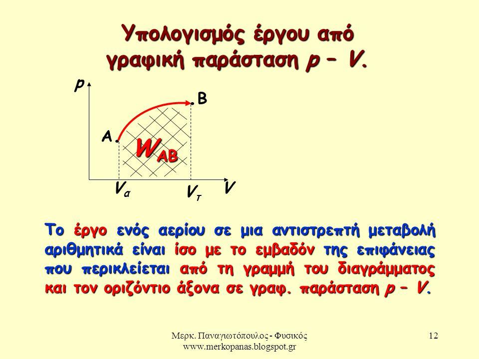 Υπολογισμός έργου από γραφική παράσταση p – V.