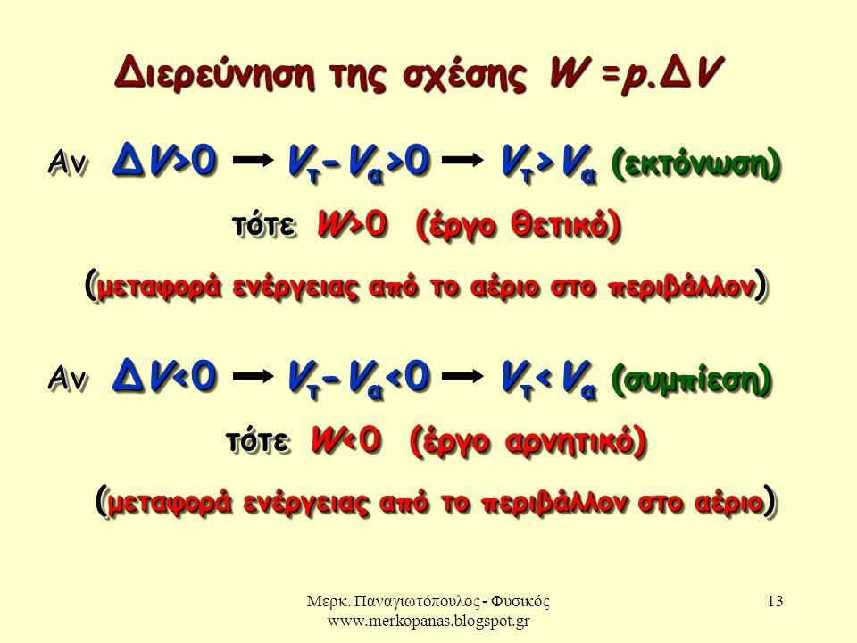 Διερεύνηση της σχέσης W =p.ΔV