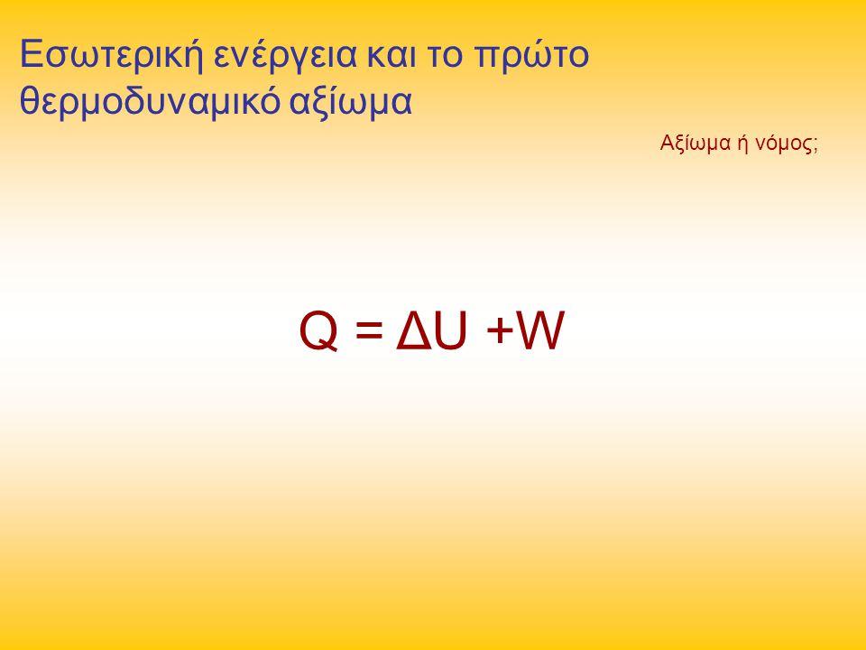 Q = ΔU +W Εσωτερική ενέργεια και το πρώτο θερμοδυναμικό αξίωμα