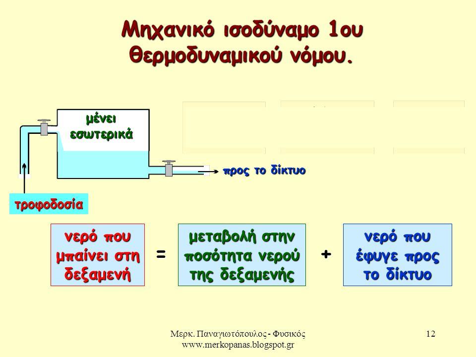 Μηχανικό ισοδύναμο 1ου θερμοδυναμικού νόμου. = +