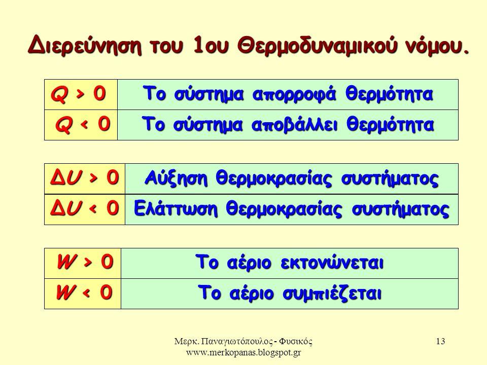 Διερεύνηση του 1ου Θερμοδυναμικού νόμου.