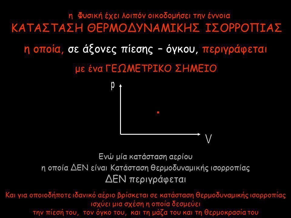 ΚΑΤΑΣΤΑΣΗ ΘΕΡΜΟΔΥΝΑΜΙΚΗΣ ΙΣΟΡΡΟΠΙΑΣ