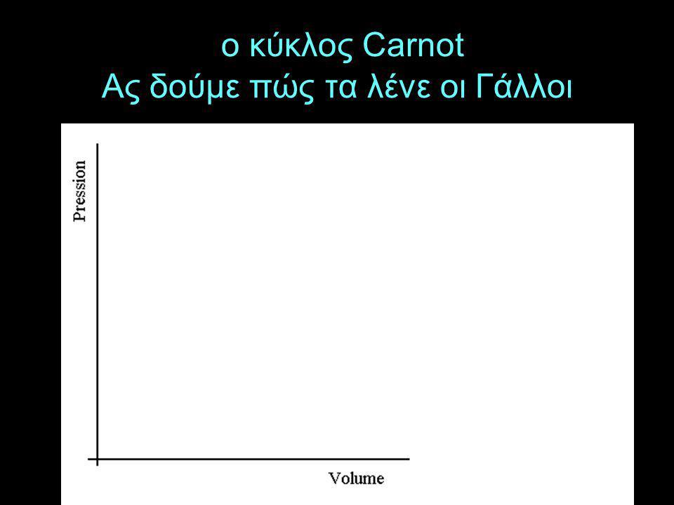 ο κύκλος Carnot Ας δούμε πώς τα λένε οι Γάλλοι
