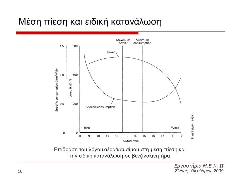 Μέση πίεση και ειδική κατανάλωση