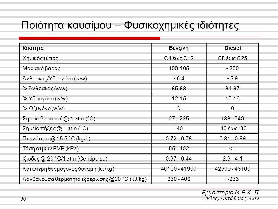 Ποιότητα καυσίμου – Φυσικοχημικές ιδιότητες